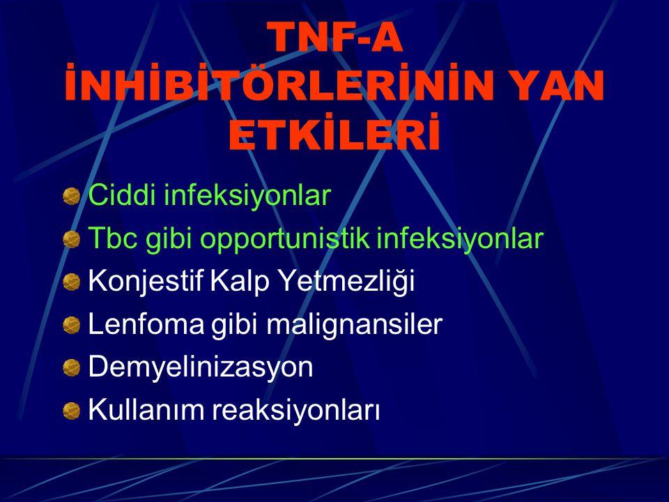 TNF-A İNHİBİTÖRLERİNİN YAN ETKİLERİ