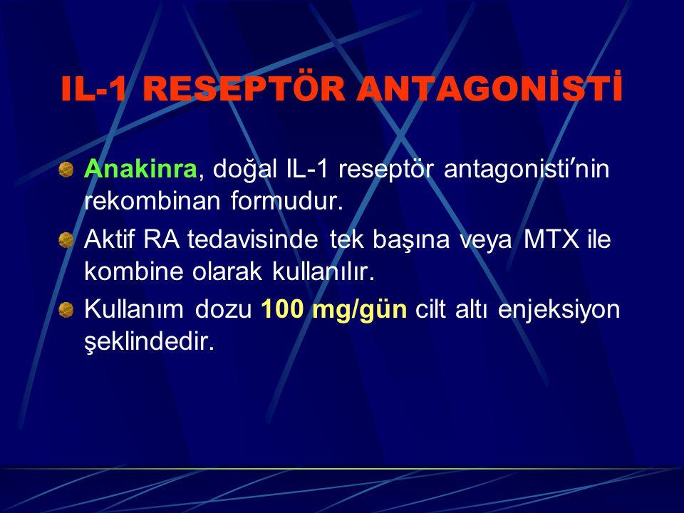 IL-1 RESEPTÖR ANTAGONİSTİ