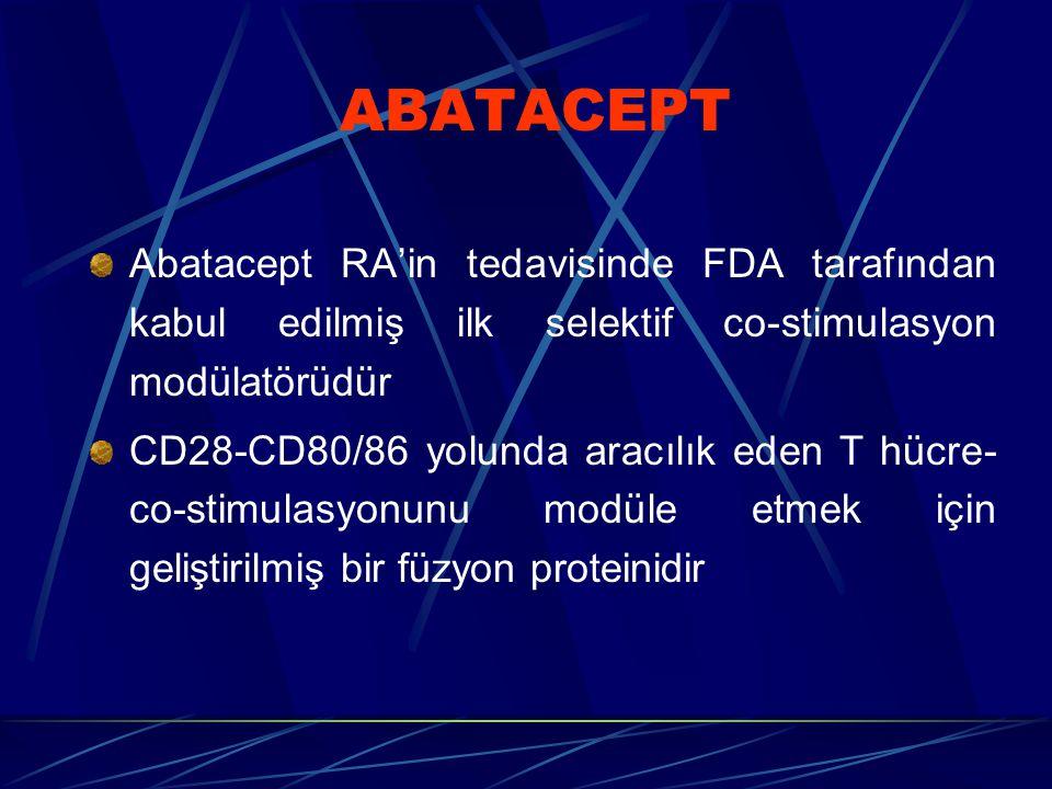 ABATACEPT Abatacept RA'in tedavisinde FDA tarafından kabul edilmiş ilk selektif co-stimulasyon modülatörüdür.