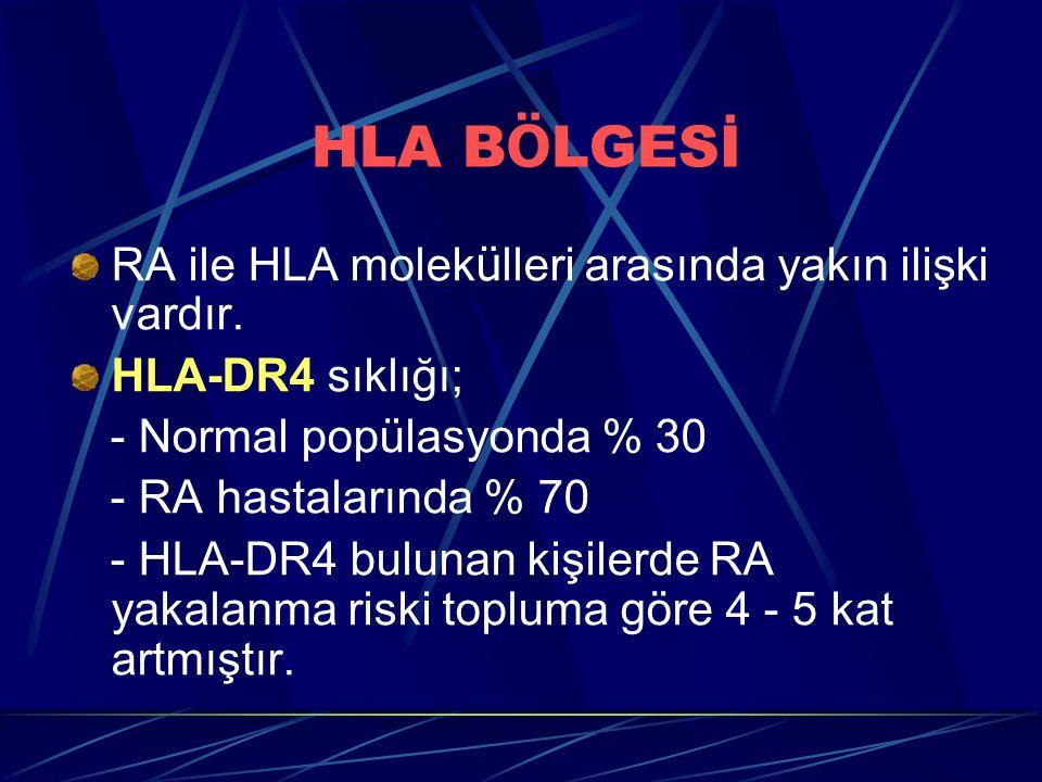 HLA BÖLGESİ RA ile HLA molekülleri arasında yakın ilişki vardır.