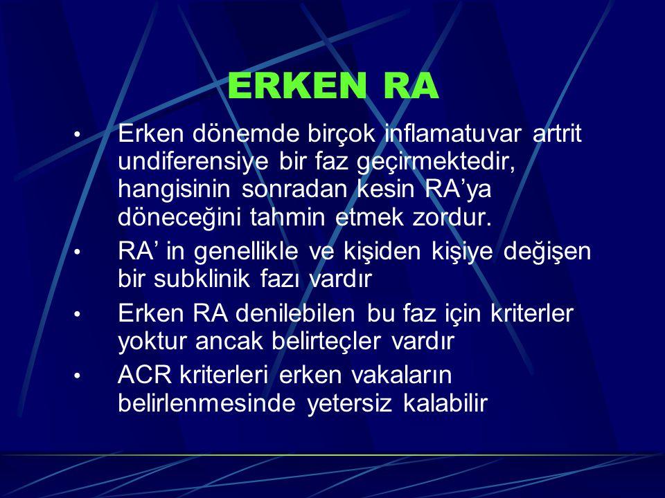 ERKEN RA