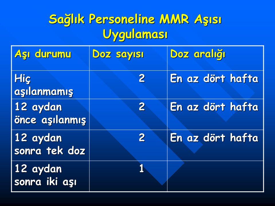 Sağlık Personeline MMR Aşısı Uygulaması