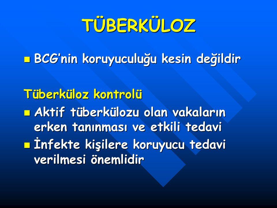 TÜBERKÜLOZ BCG'nin koruyuculuğu kesin değildir Tüberküloz kontrolü