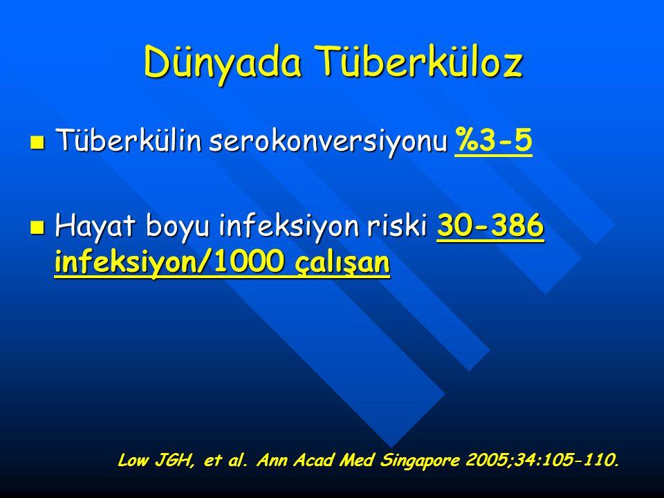 Dünyada Tüberküloz Tüberkülin serokonversiyonu %3-5