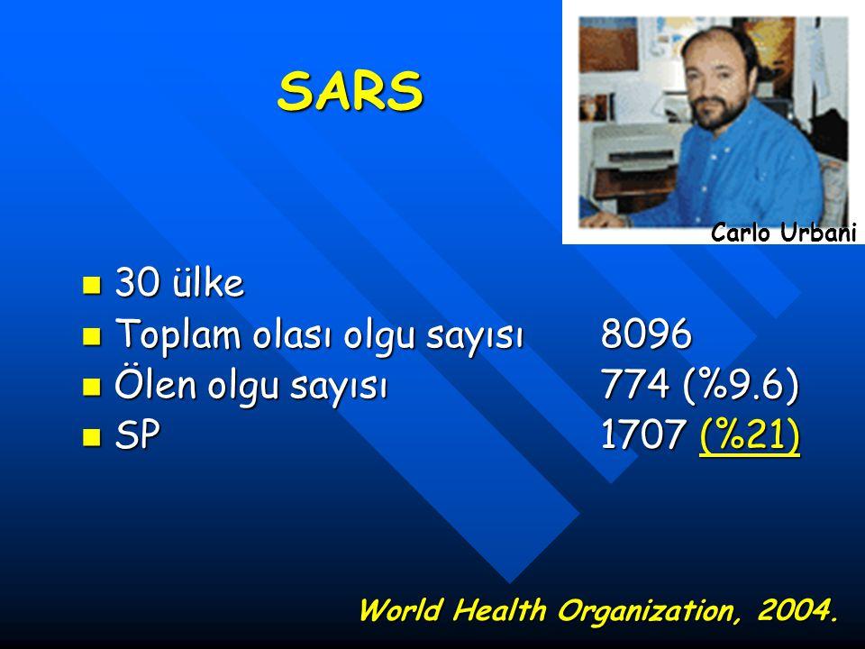 SARS 30 ülke Toplam olası olgu sayısı 8096 Ölen olgu sayısı 774 (%9.6)