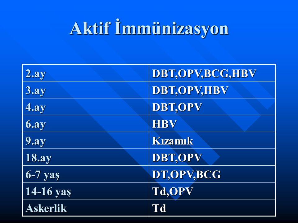 Aktif İmmünizasyon 2.ay DBT,OPV,BCG,HBV 3.ay DBT,OPV,HBV 4.ay DBT,OPV
