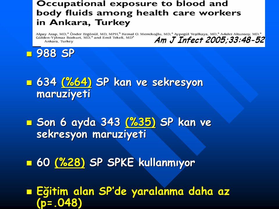 634 (%64) SP kan ve sekresyon maruziyeti