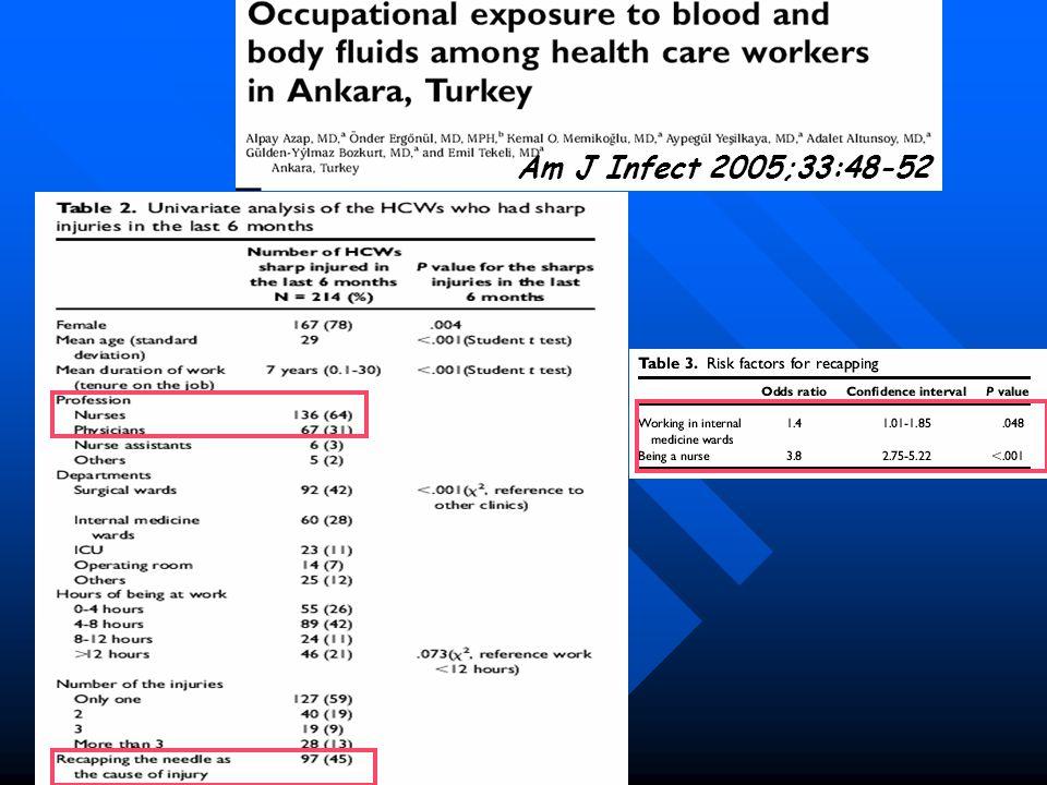 Am J Infect 2005;33:48-52