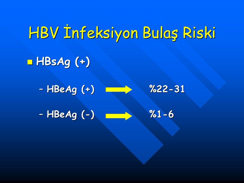HBV İnfeksiyon Bulaş Riski