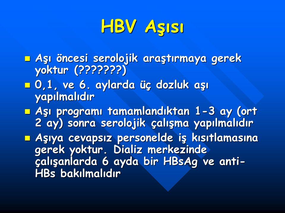HBV Aşısı Aşı öncesi serolojik araştırmaya gerek yoktur ( )