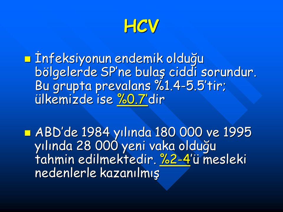 HCV İnfeksiyonun endemik olduğu bölgelerde SP'ne bulaş ciddi sorundur. Bu grupta prevalans %1.4-5.5'tir; ülkemizde ise %0.7'dir.