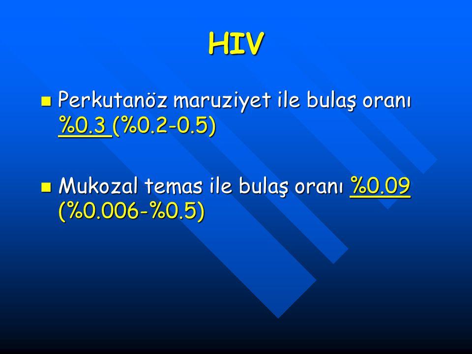 HIV Perkutanöz maruziyet ile bulaş oranı %0.3 (%0.2-0.5)