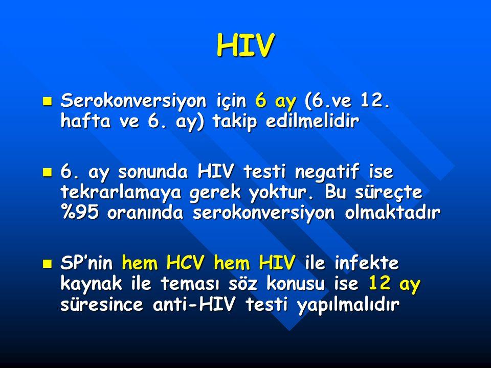 HIV Serokonversiyon için 6 ay (6.ve 12. hafta ve 6. ay) takip edilmelidir.