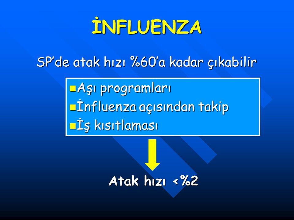 İNFLUENZA SP'de atak hızı %60'a kadar çıkabilir Aşı programları