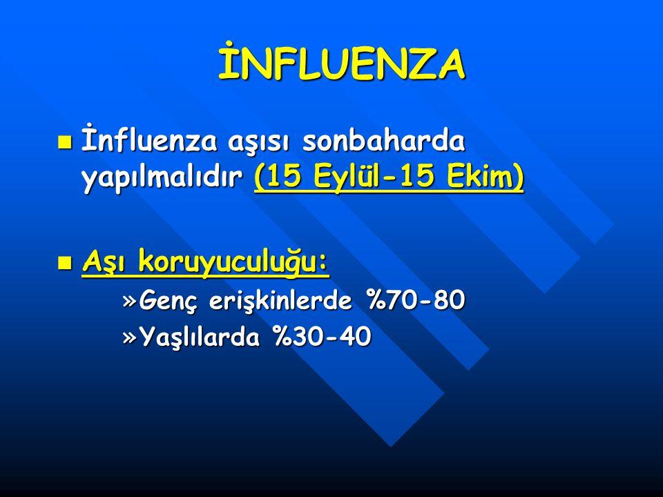 İNFLUENZA İnfluenza aşısı sonbaharda yapılmalıdır (15 Eylül-15 Ekim)