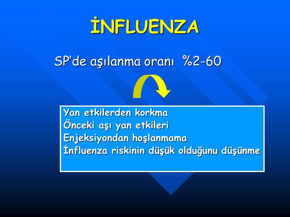 İNFLUENZA SP'de aşılanma oranı %2-60 Yan etkilerden korkma