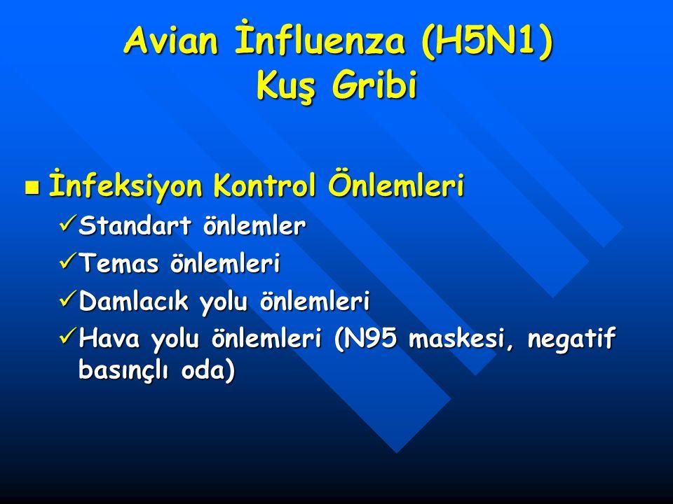 Avian İnfluenza (H5N1) Kuş Gribi