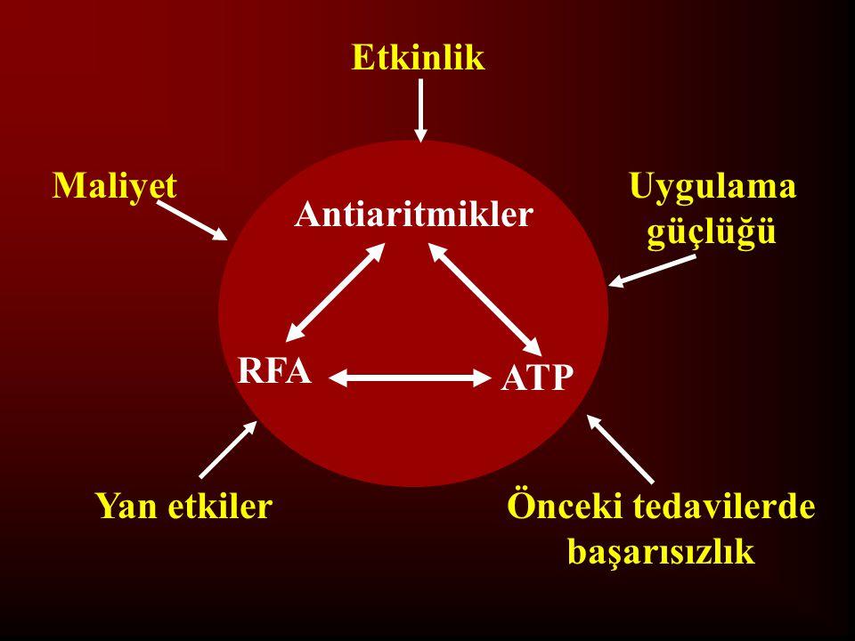Etkinlik Maliyet. Uygulama. güçlüğü. Antiaritmikler. RFA. ATP. Yan etkiler. Önceki tedavilerde.