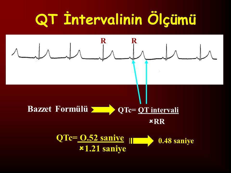 QT İntervalinin Ölçümü