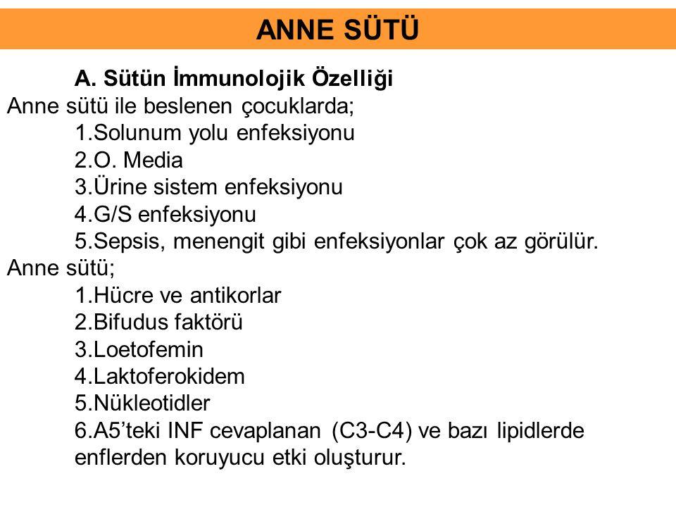 ANNE SÜTÜ A. Sütün İmmunolojik Özelliği