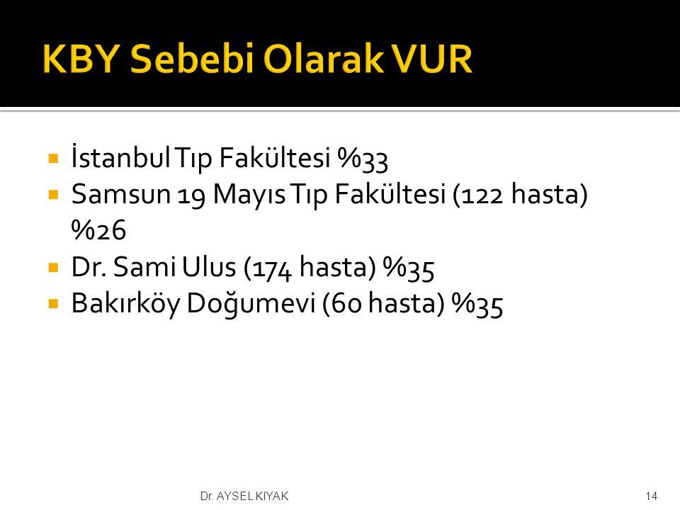 KBY Sebebi Olarak VUR İstanbul Tıp Fakültesi %33