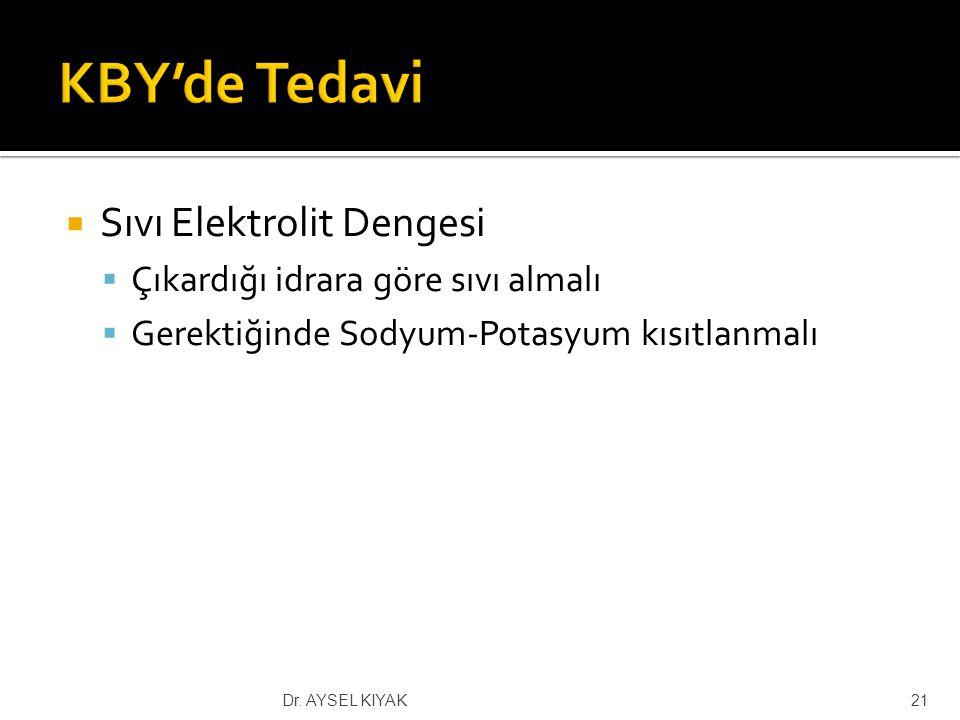 KBY'de Tedavi Sıvı Elektrolit Dengesi