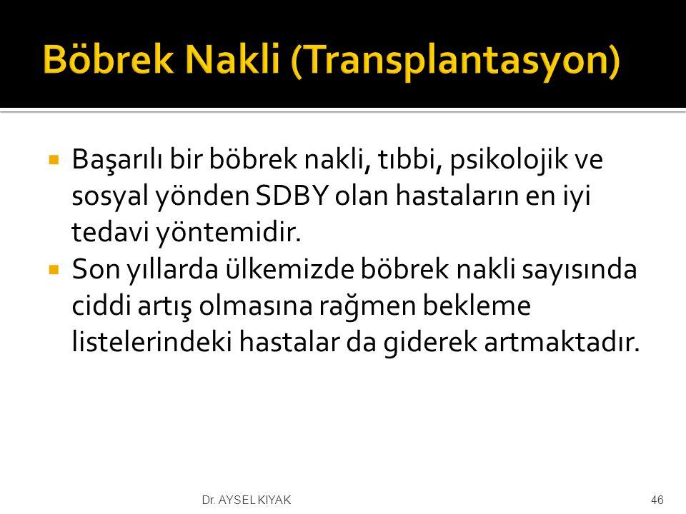 Böbrek Nakli (Transplantasyon)