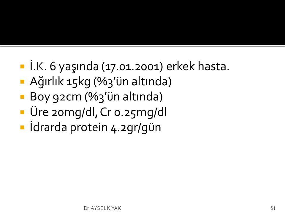 İ.K. 6 yaşında (17.01.2001) erkek hasta. Ağırlık 15kg (%3'ün altında)