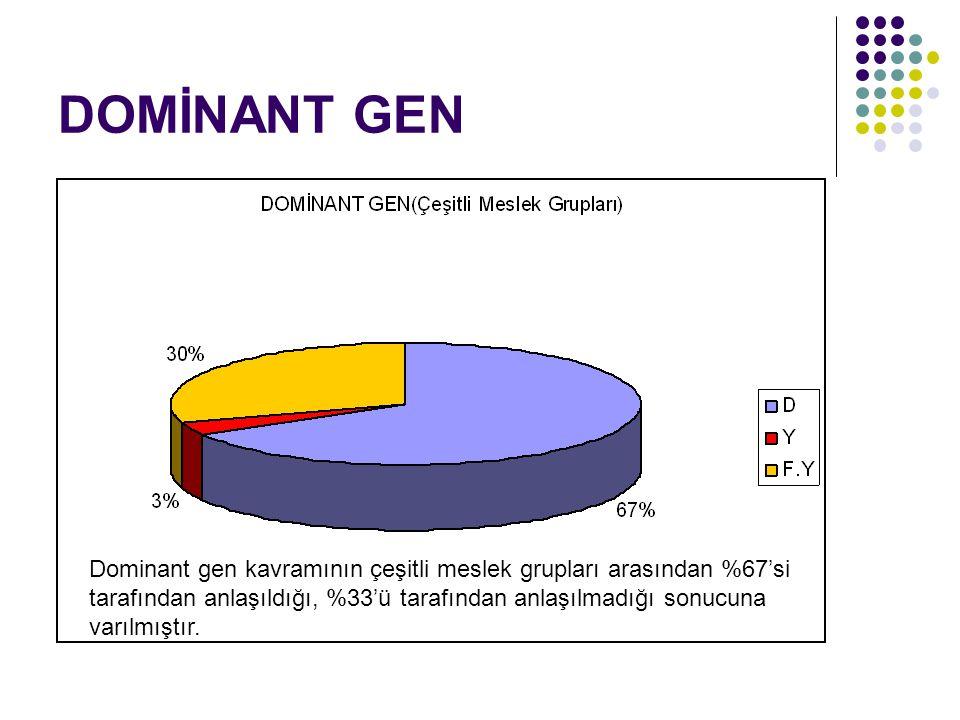 DOMİNANT GEN