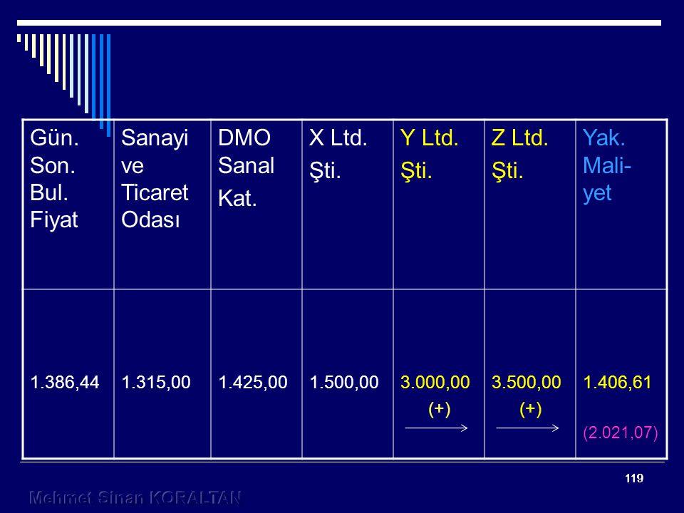 Sanayi ve Ticaret Odası DMO Sanal Kat. X Ltd. Şti. Y Ltd. Z Ltd.