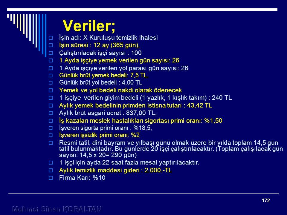 Veriler; Mehmet Sinan KORALTAN İşin adı: X Kuruluşu temizlik ihalesi