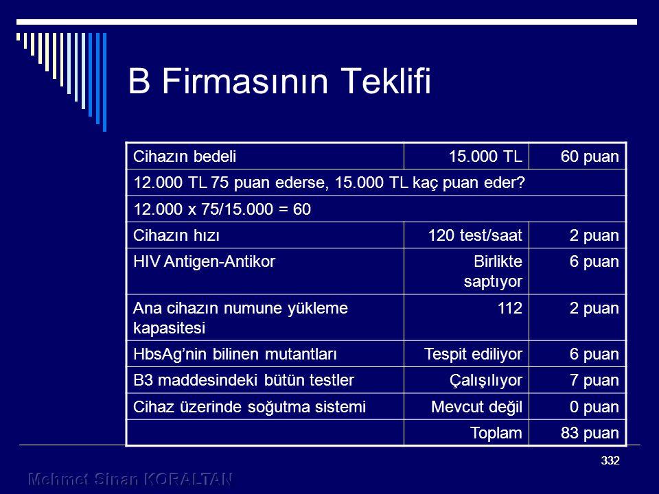 B Firmasının Teklifi Cihazın bedeli 15.000 TL 60 puan