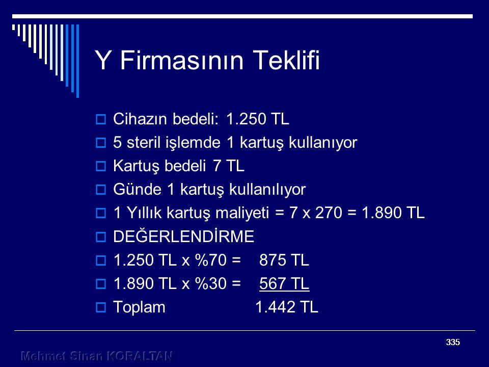 Y Firmasının Teklifi Cihazın bedeli: 1.250 TL