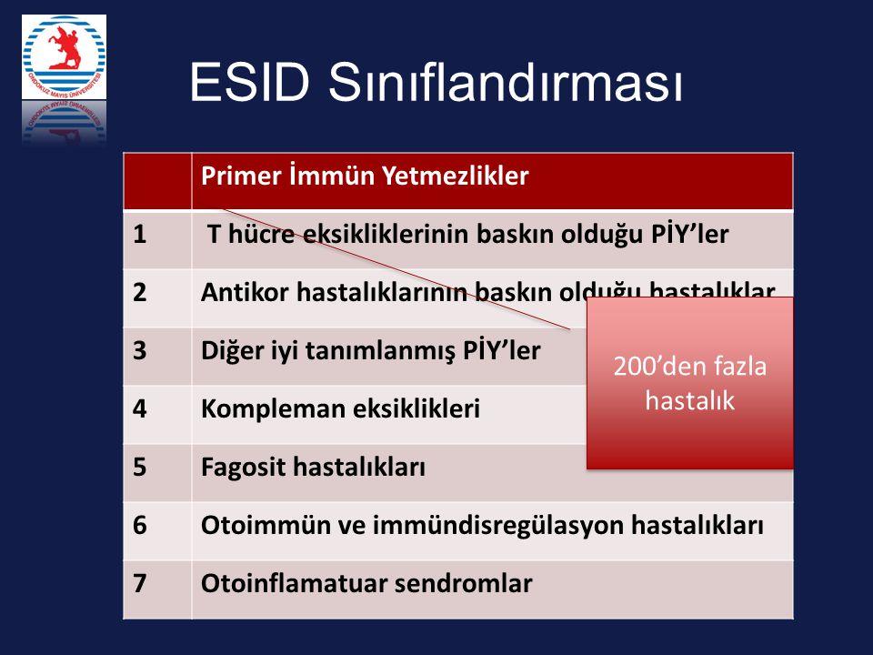 ESID Sınıflandırması Primer İmmün Yetmezlikler 1