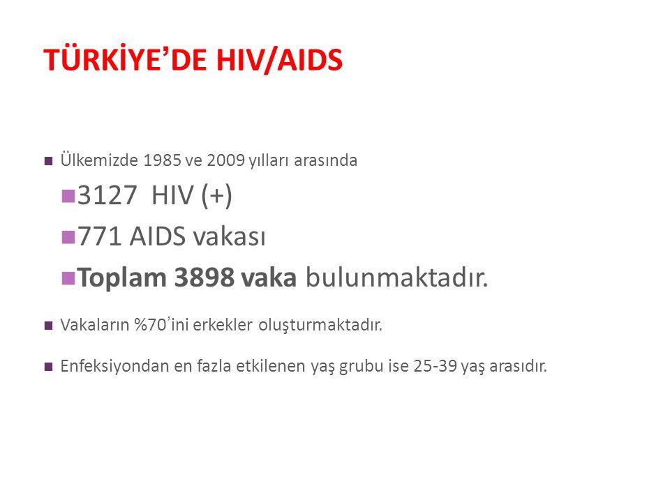 TÜRKİYE'DE HIV/AIDS 3127 HIV (+) 771 AIDS vakası