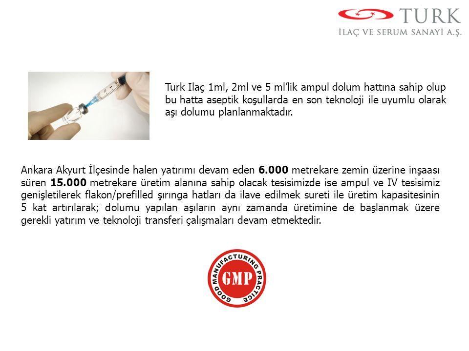 Turk Ilaç 1ml, 2ml ve 5 ml'lik ampul dolum hattına sahip olup bu hatta aseptik koşullarda en son teknoloji ile uyumlu olarak aşı dolumu planlanmaktadır.