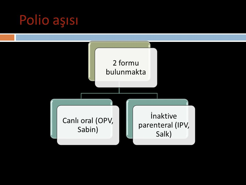 İnaktive parenteral (IPV, Salk)