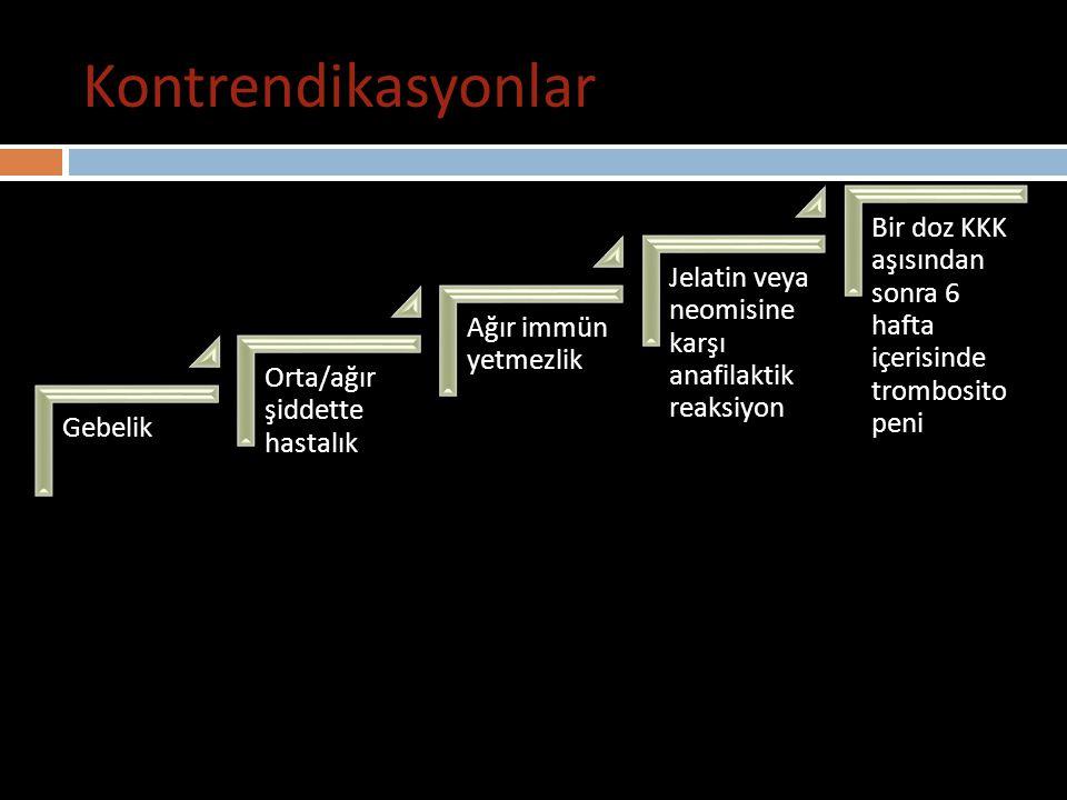 Gebelik Orta/ağır şiddette hastalık. Ağır immün yetmezlik. Jelatin veya neomisine karşı anafilaktik reaksiyon.
