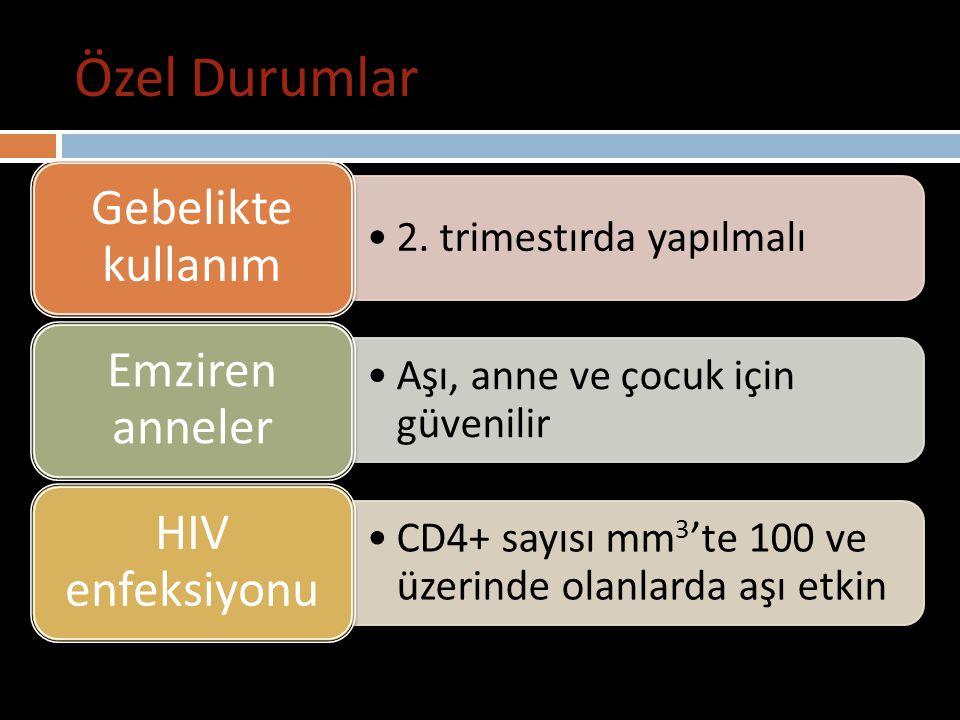 Özel Durumlar Influenza aşısı Gebelikte kullanım