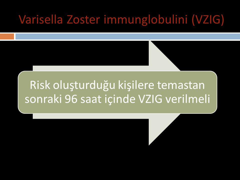 Varisella Zoster immunglobulini (VZIG)