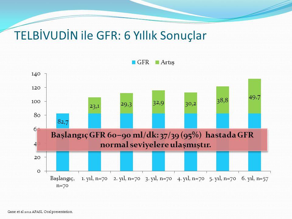 TELBİVUDİN ile GFR: 6 Yıllık Sonuçlar