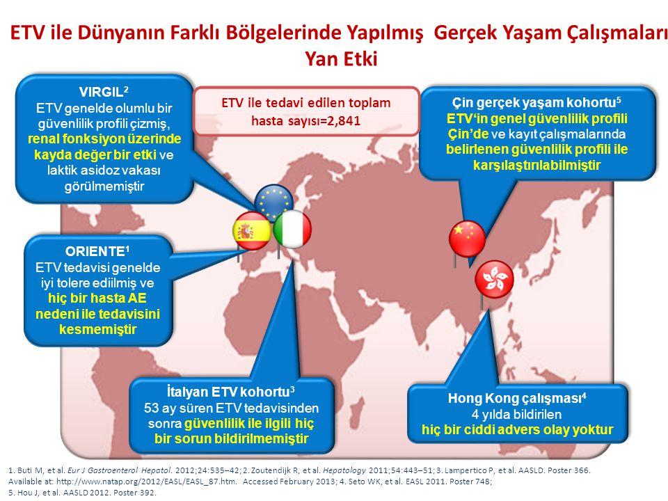 ETV ile Dünyanın Farklı Bölgelerinde Yapılmış Gerçek Yaşam Çalışmaları Yan Etki