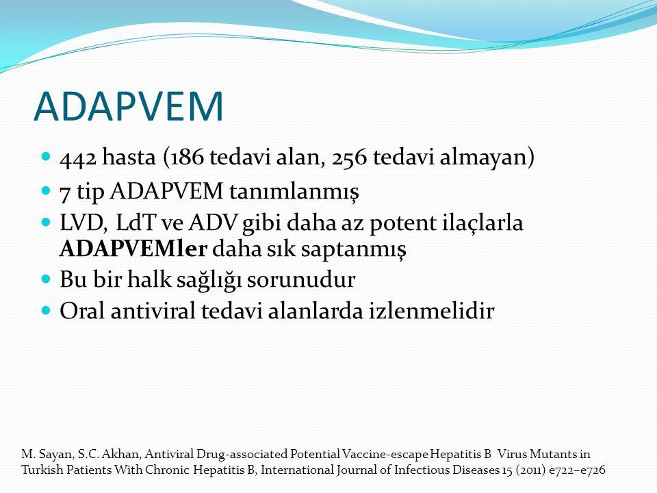 ADAPVEM 442 hasta (186 tedavi alan, 256 tedavi almayan)