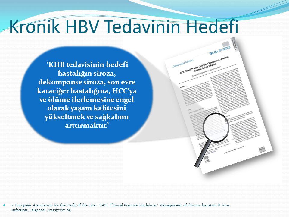 Kronik HBV Tedavinin Hedefi