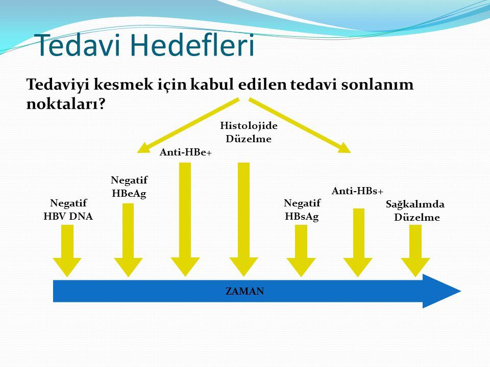 Tedavi Hedefleri Tedaviyi kesmek için kabul edilen tedavi sonlanım noktaları Histolojide. Düzelme.