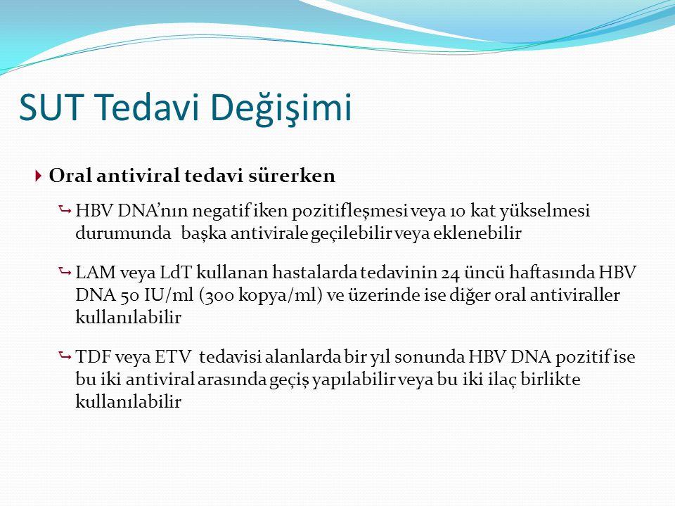 SUT Tedavi Değişimi Oral antiviral tedavi sürerken