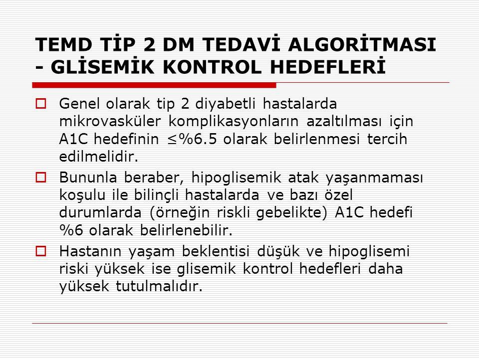 TEMD TİP 2 DM TEDAVİ ALGORİTMASI - GLİSEMİK KONTROL HEDEFLERİ