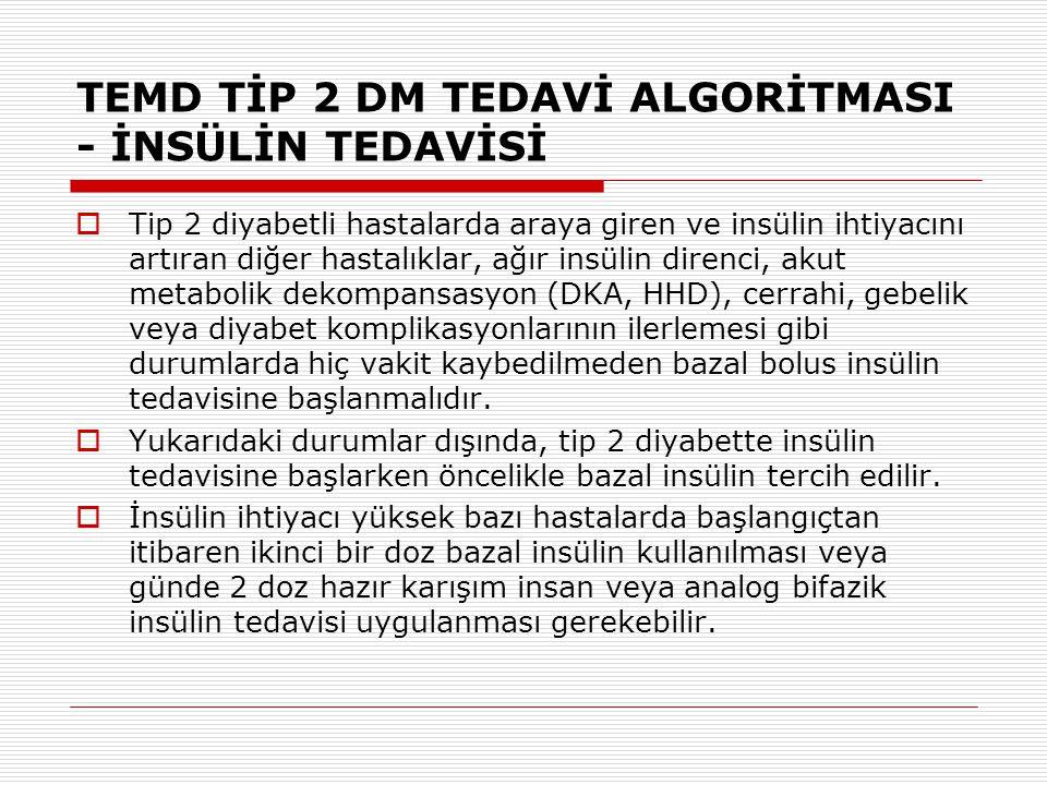 TEMD TİP 2 DM TEDAVİ ALGORİTMASI - İNSÜLİN TEDAVİSİ