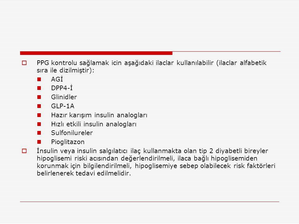 PPG kontrolu sağlamak icin aşağıdaki ilaclar kullanılabilir (ilaclar alfabetik sıra ile dizilmiştir):