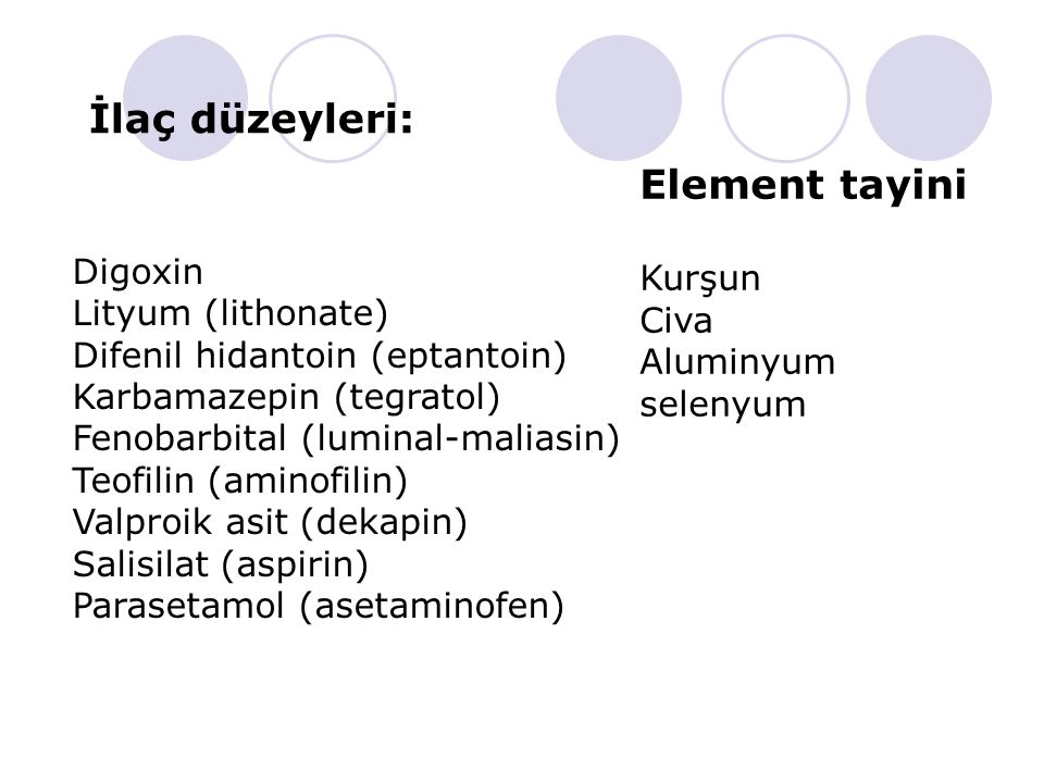 İlaç düzeyleri: Element tayini Digoxin Lityum (lithonate)